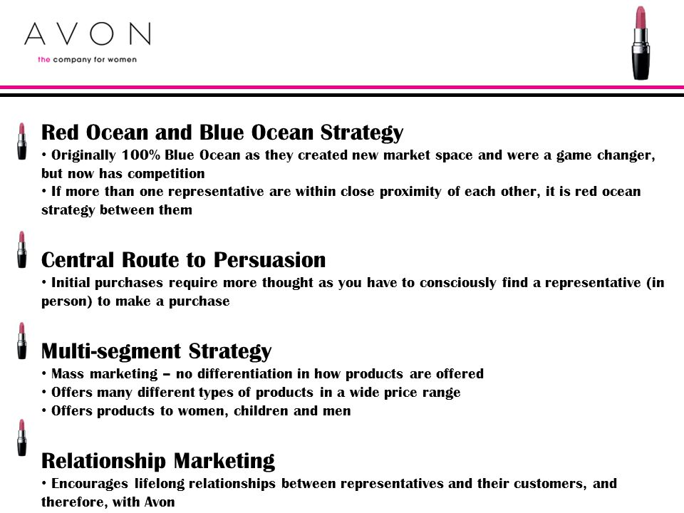 Red Ocean and Blue Ocean Strategy