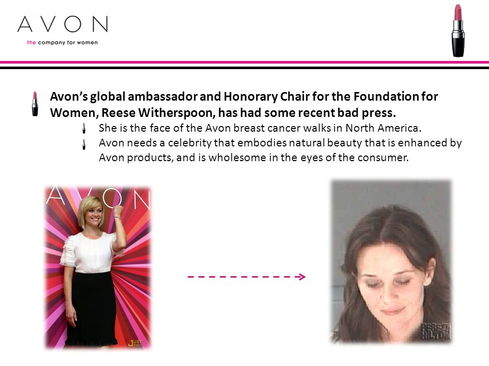Avon's global ambassador and Honorary Chair for the Foundation for Women, Reese Witherspoon, has had some recent bad press.