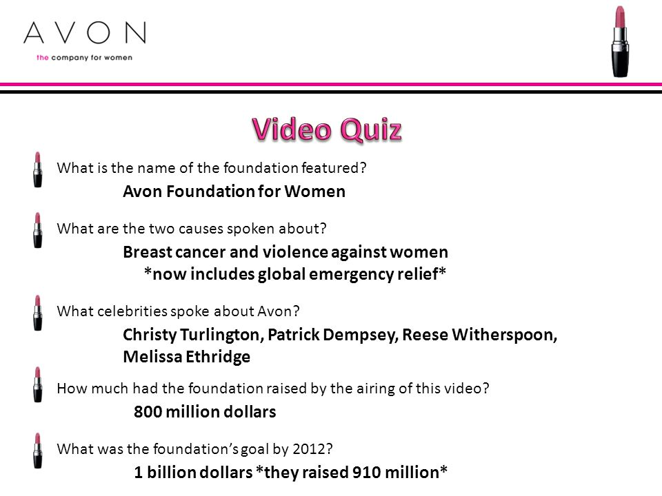 Video Quiz Avon Foundation for Women