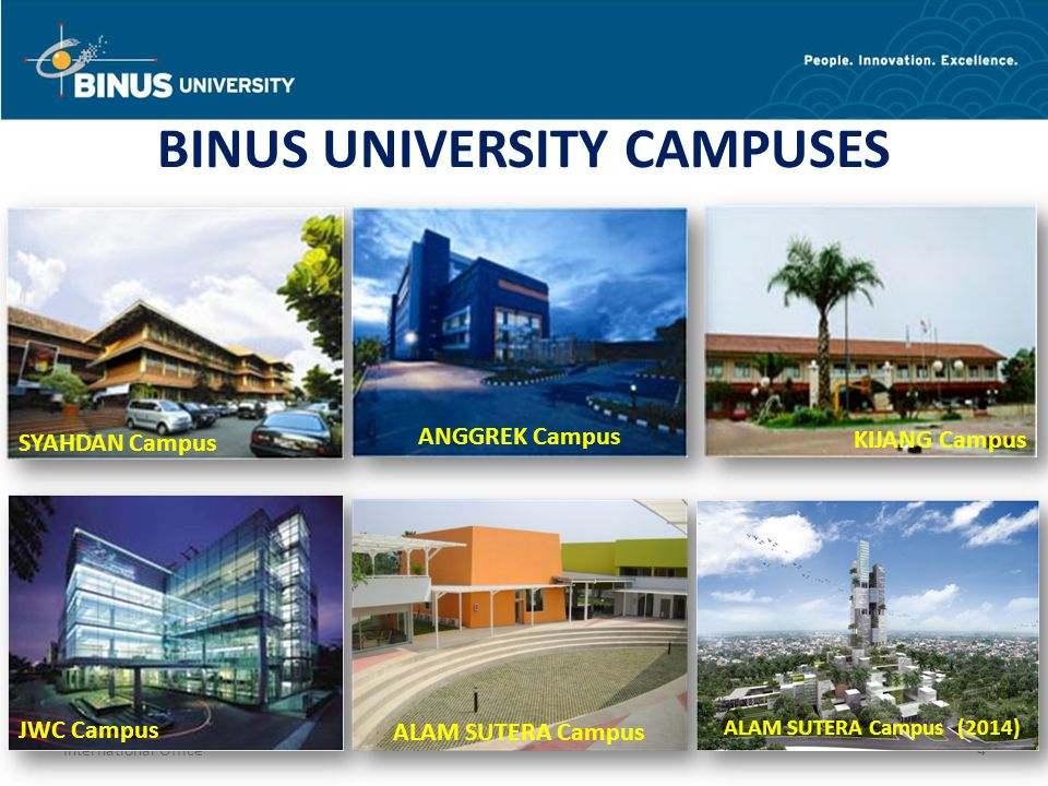 BINUS UNIVERSITY CAMPUSES