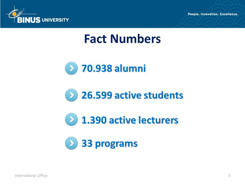 Fact Numbers 70.938 alumni 26.599 active students