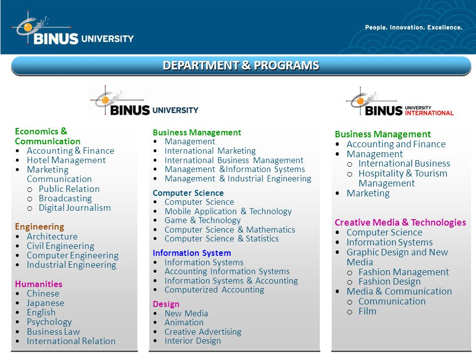DEPARTMENT & PROGRAMS Economics & Communication Business Management