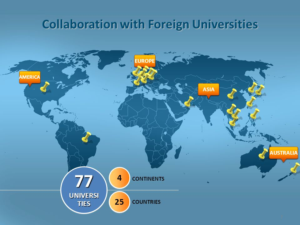 Collaboration with Foreign Universities