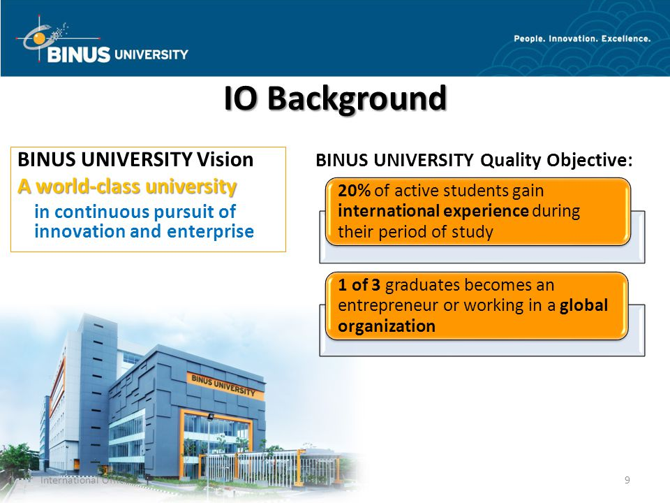 IO Background BINUS UNIVERSITY Vision A world-class university