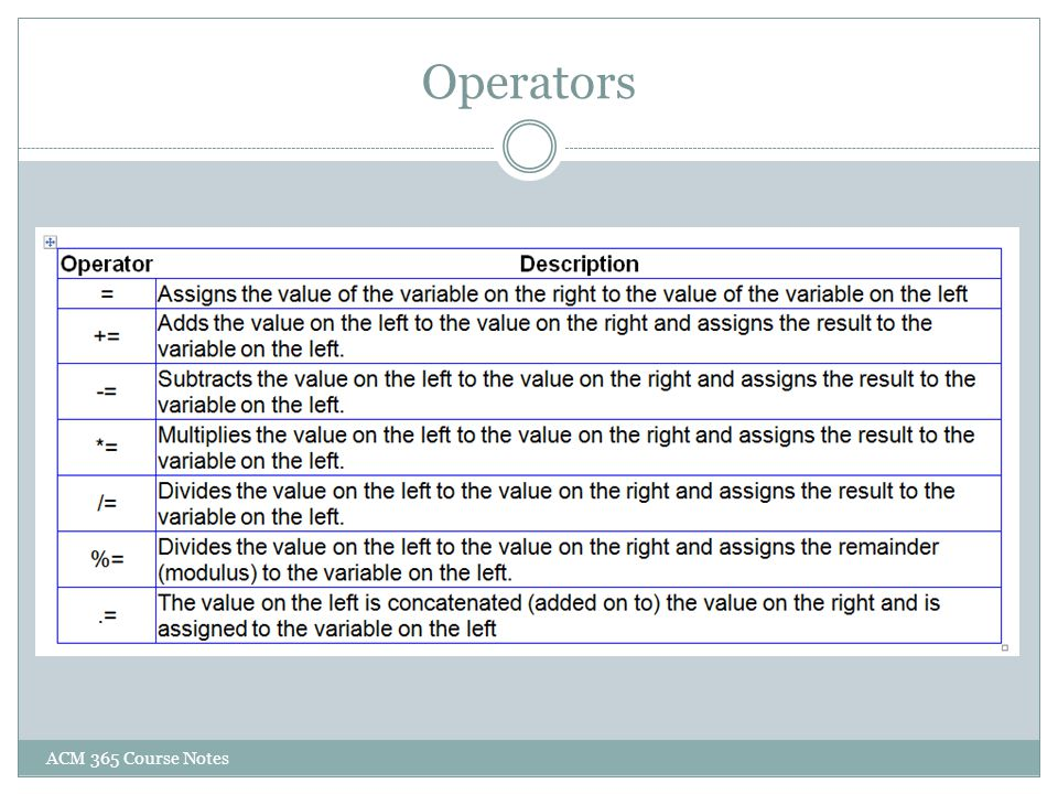 Operators ACM 365 Course Notes