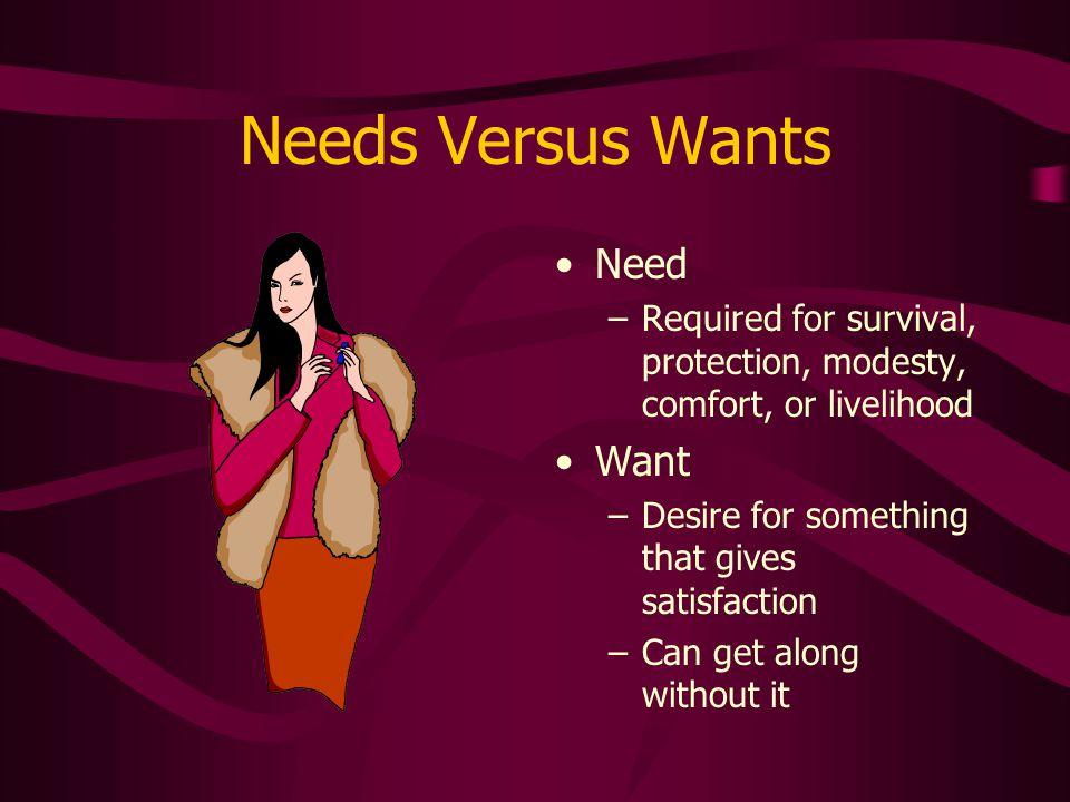 Needs Versus Wants Need Want