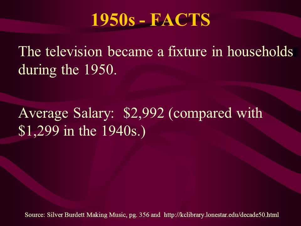1950s - FACTS The television became a fixture in households during the 1950. Average Salary: $2,992 (compared with $1,299 in the 1940s.)