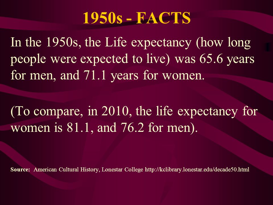 1950s - FACTS In the 1950s, the Life expectancy (how long people were expected to live) was 65.6 years for men, and 71.1 years for women.