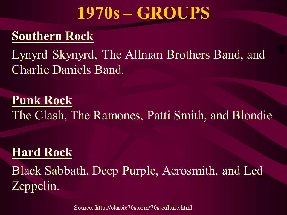 1970s – GROUPS