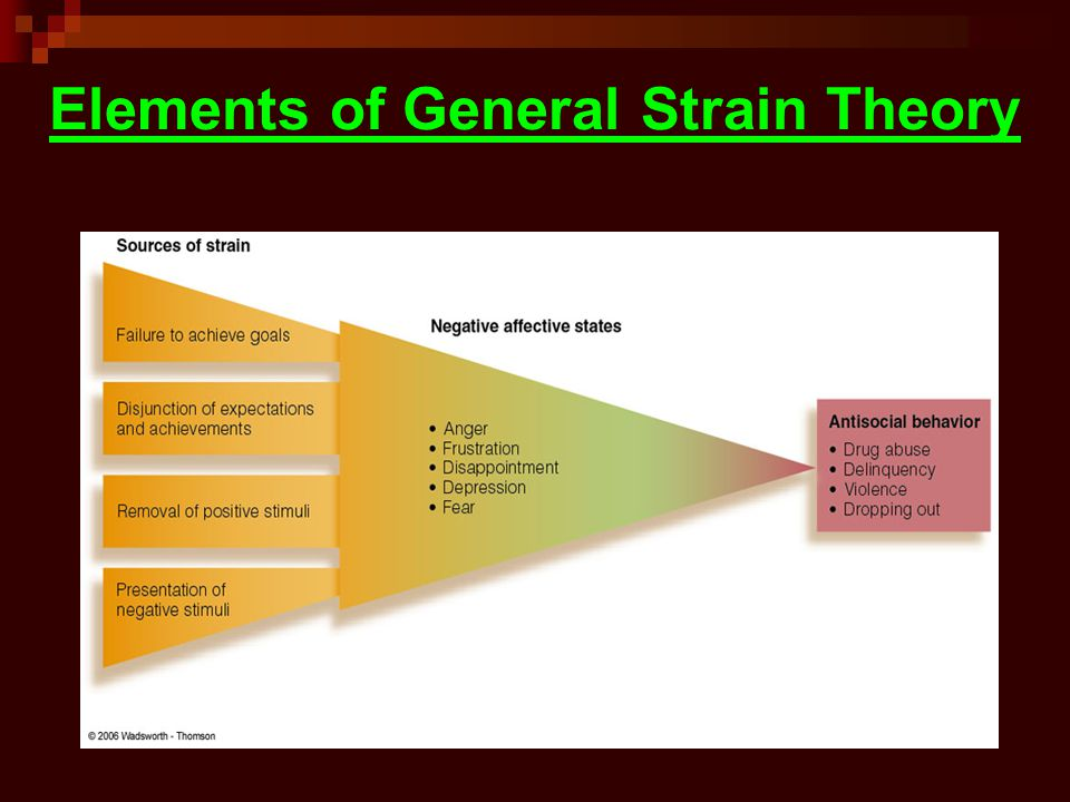 Elements of General Strain Theory