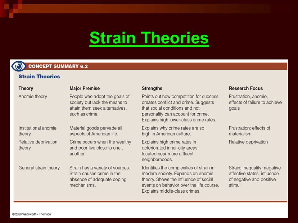 Strain theory (sociology)