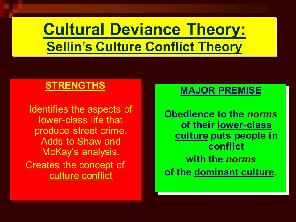 Cultural Deviance Theory: Sellin's Culture Conflict Theory