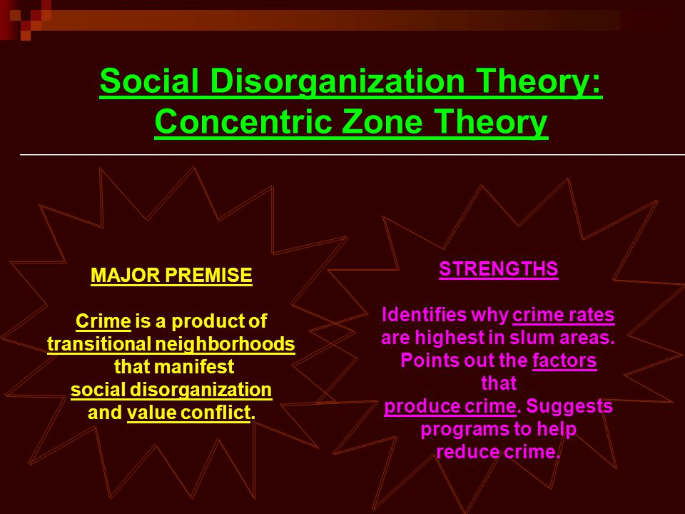 Social Disorganization Theory: Concentric Zone Theory