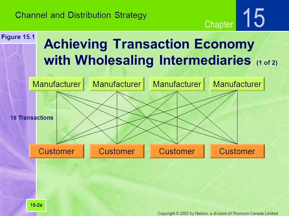 Achieving Transaction Economy with Wholesaling Intermediaries (1 of 2)