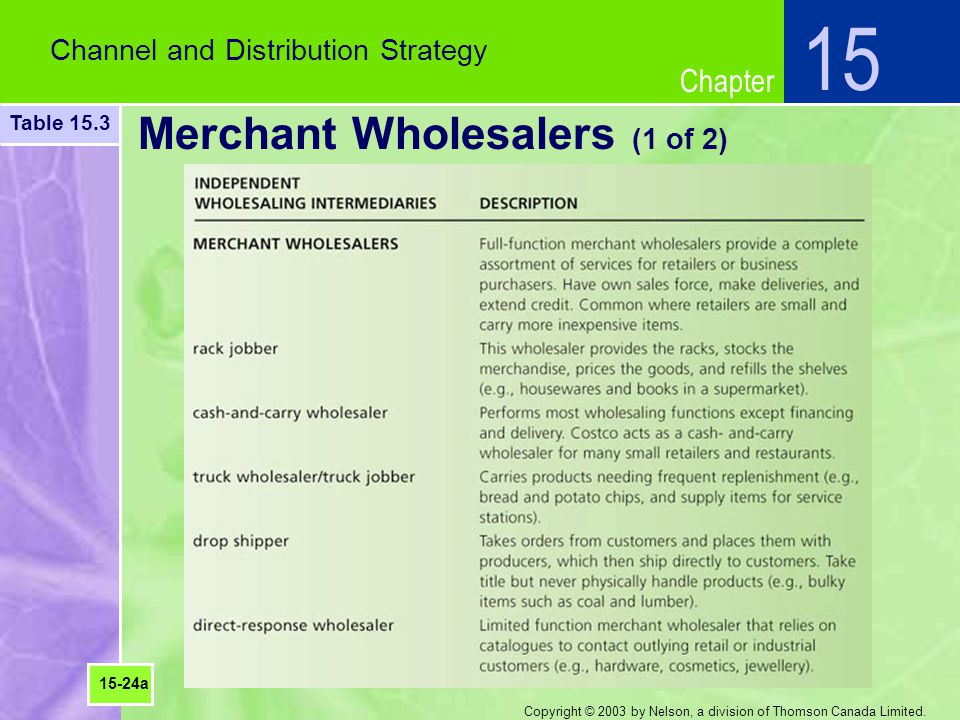 Merchant Wholesalers (1 of 2)