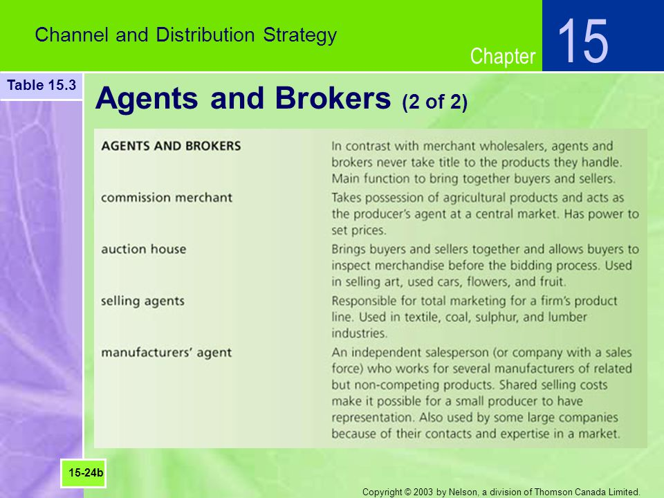 Agents and Brokers (2 of 2)
