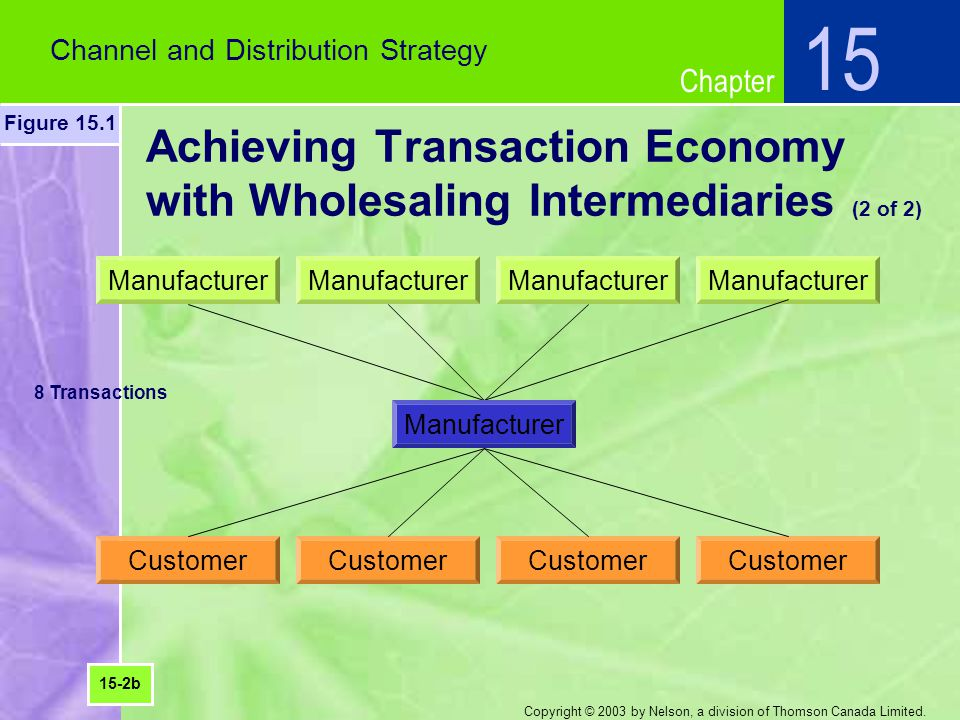 Achieving Transaction Economy with Wholesaling Intermediaries (2 of 2)