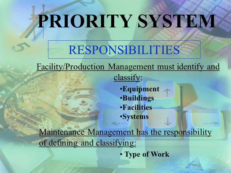Facility/Production Management must identify and classify: