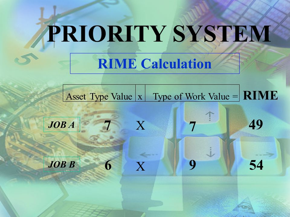 PRIORITY SYSTEM RIME Calculation 7 7 49 6 9 54 X X