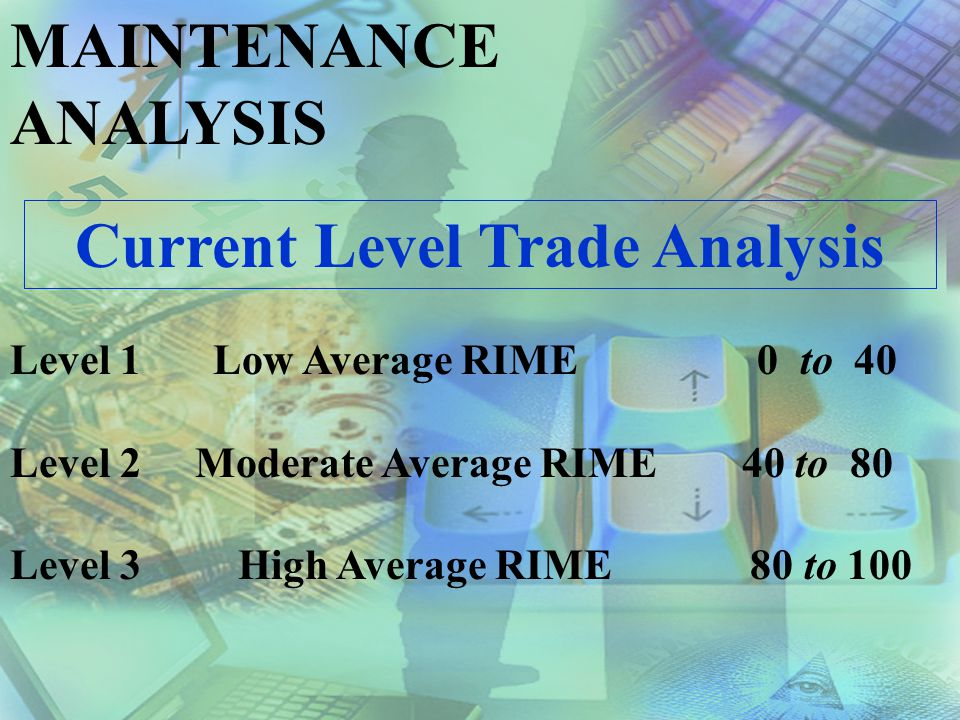 Current Level Trade Analysis