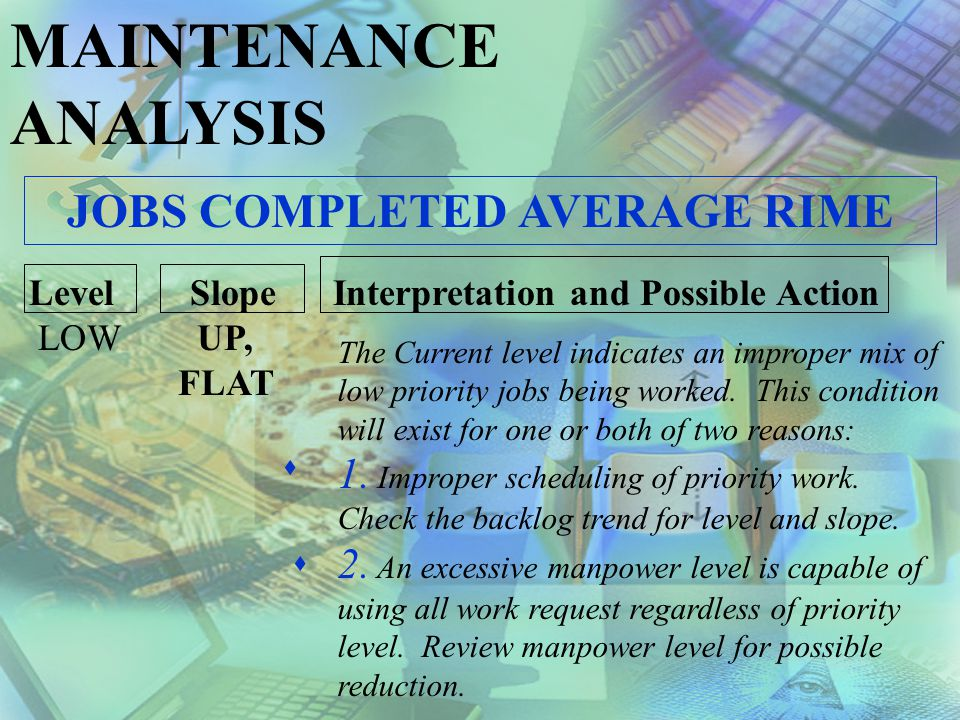 JOBS COMPLETED AVERAGE RIME