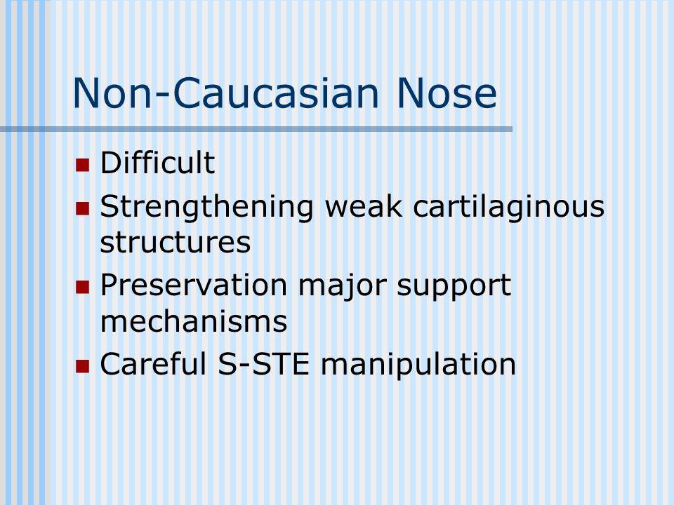 Non-Caucasian Nose Difficult