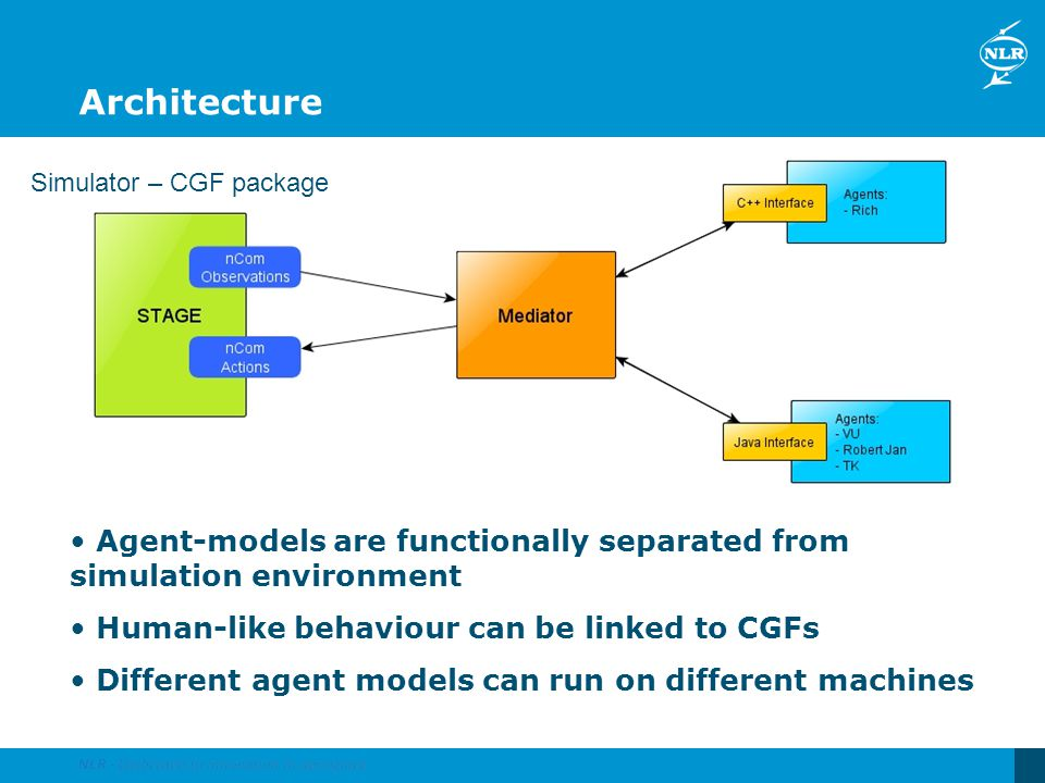 Architecture Simulator – CGF package. Agent-models are functionally separated from simulation environment.