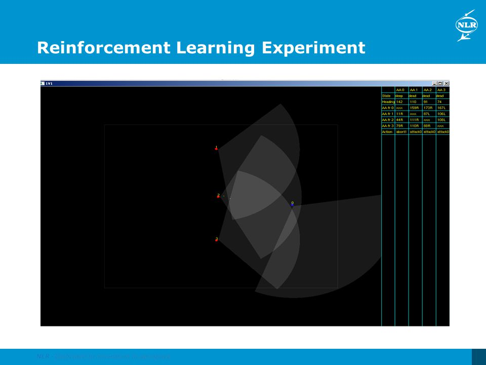 Reinforcement Learning Experiment