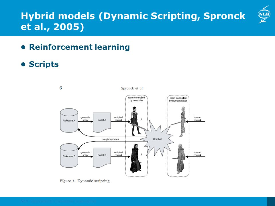 Hybrid models (Dynamic Scripting, Spronck et al., 2005)