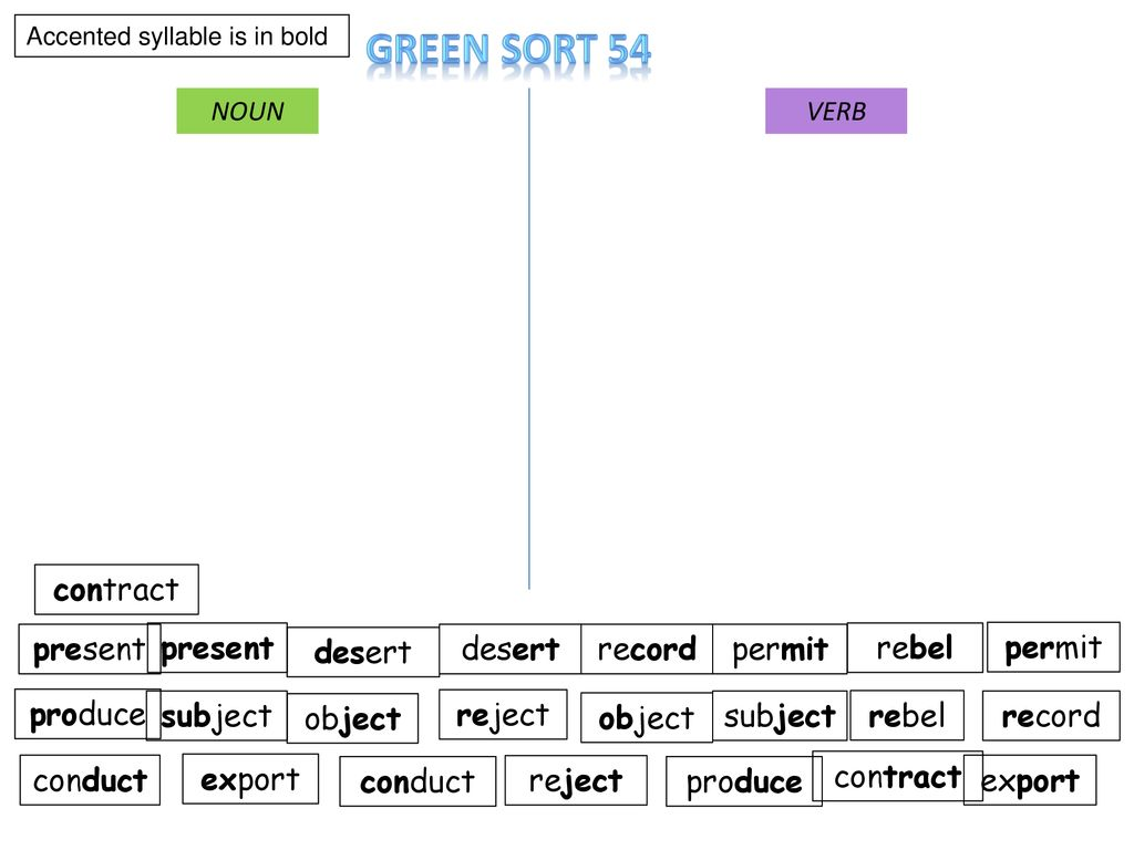 Words Their Way Green Book Sort ppt download