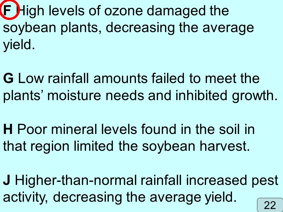 F High levels of ozone damaged the soybean plants, decreasing the average yield.