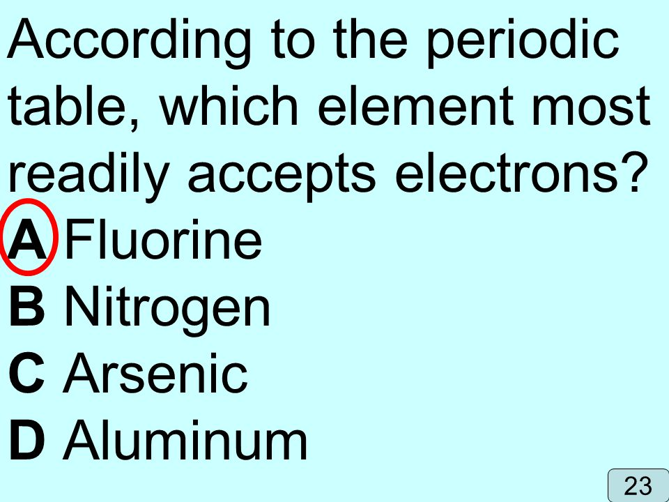 According to the periodic table, which element most readily accepts electrons