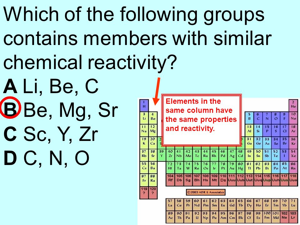 Which of the following groups contains members with similar chemical reactivity