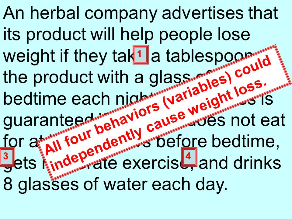 An herbal company advertises that its product will help people lose weight if they take a tablespoon of the product with a glass of water at bedtime each night. Weight loss is guaranteed if a person does not eat for at least 3 hours before bedtime, gets moderate exercise, and drinks 8 glasses of water each day.