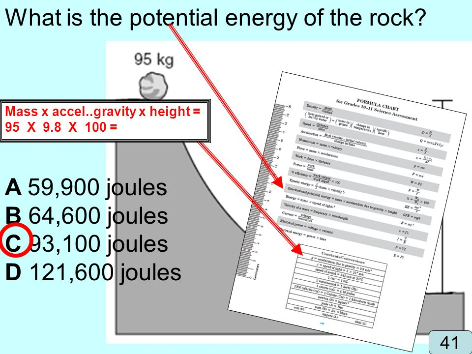 What is the potential energy of the rock