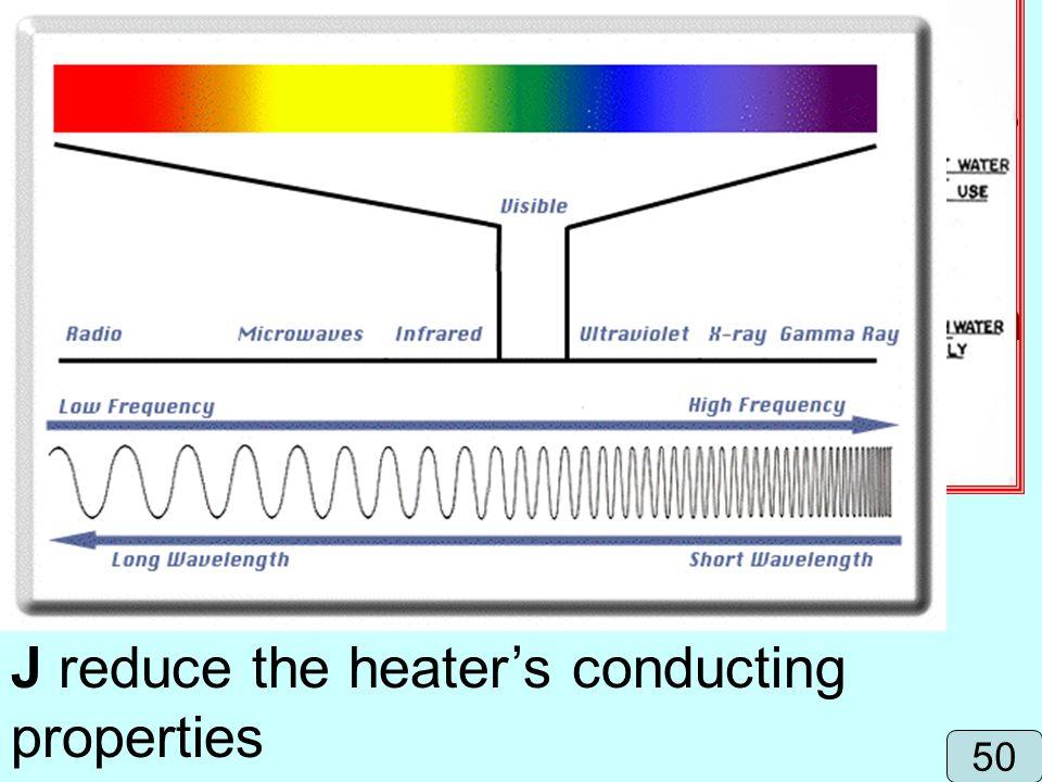 F improve emission of infrared radiation