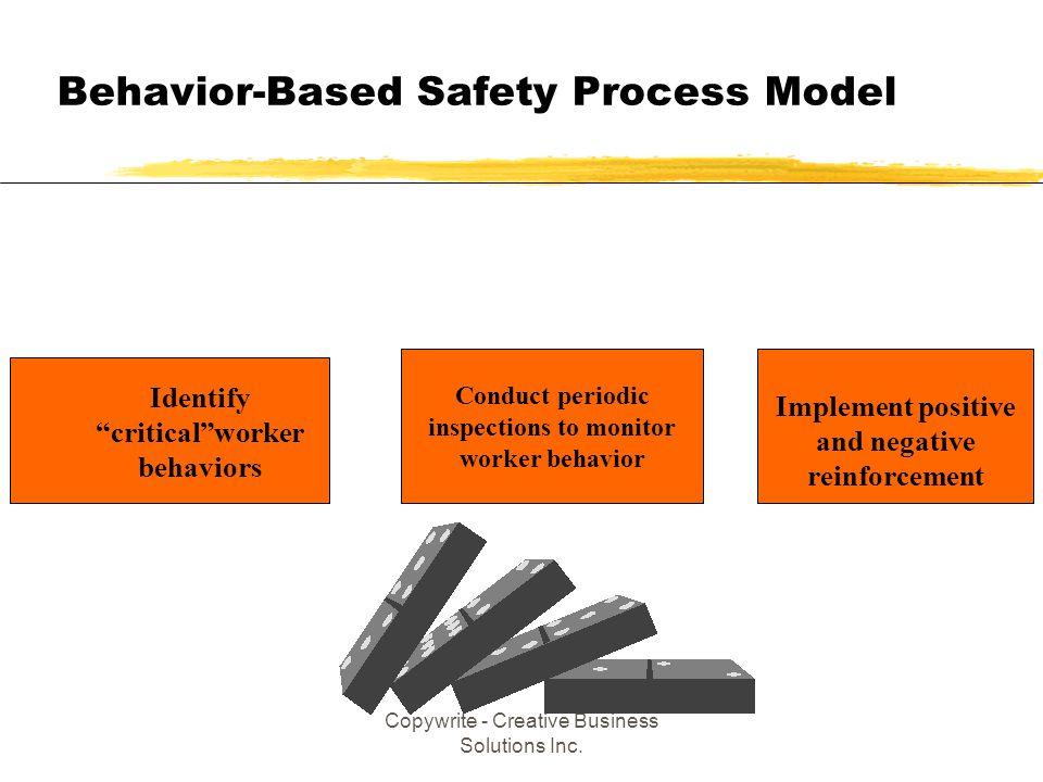 Behavior-Based Safety Process Model