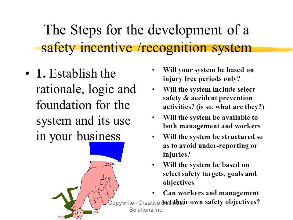 Copywrite - Creative Business Solutions Inc.