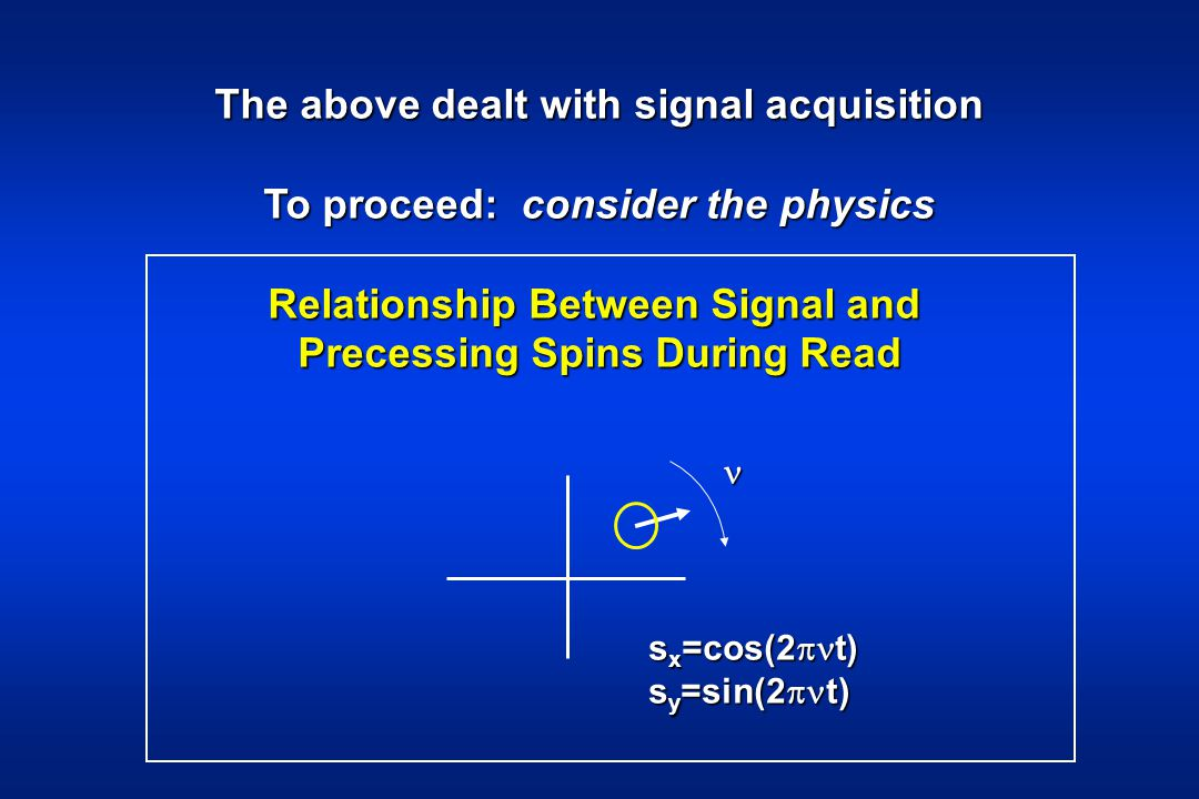 The above dealt with signal acquisition