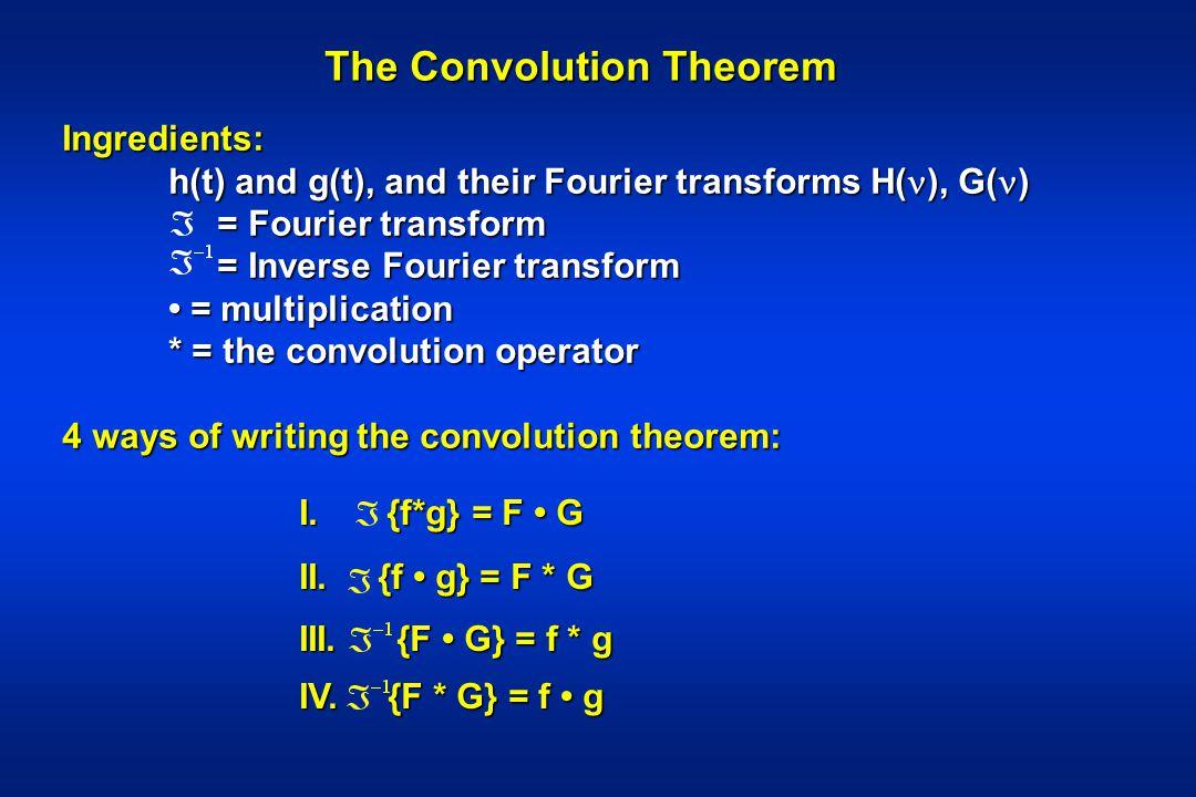The Convolution Theorem