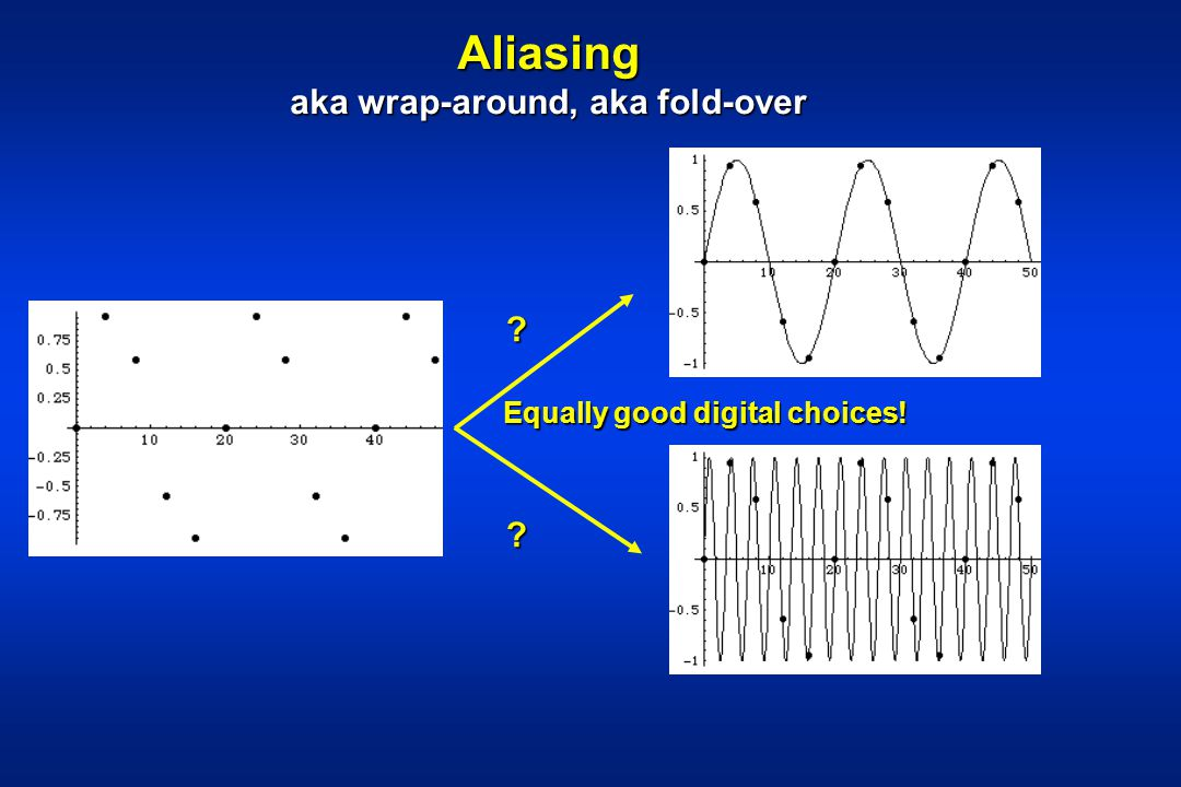 aka wrap-around, aka fold-over