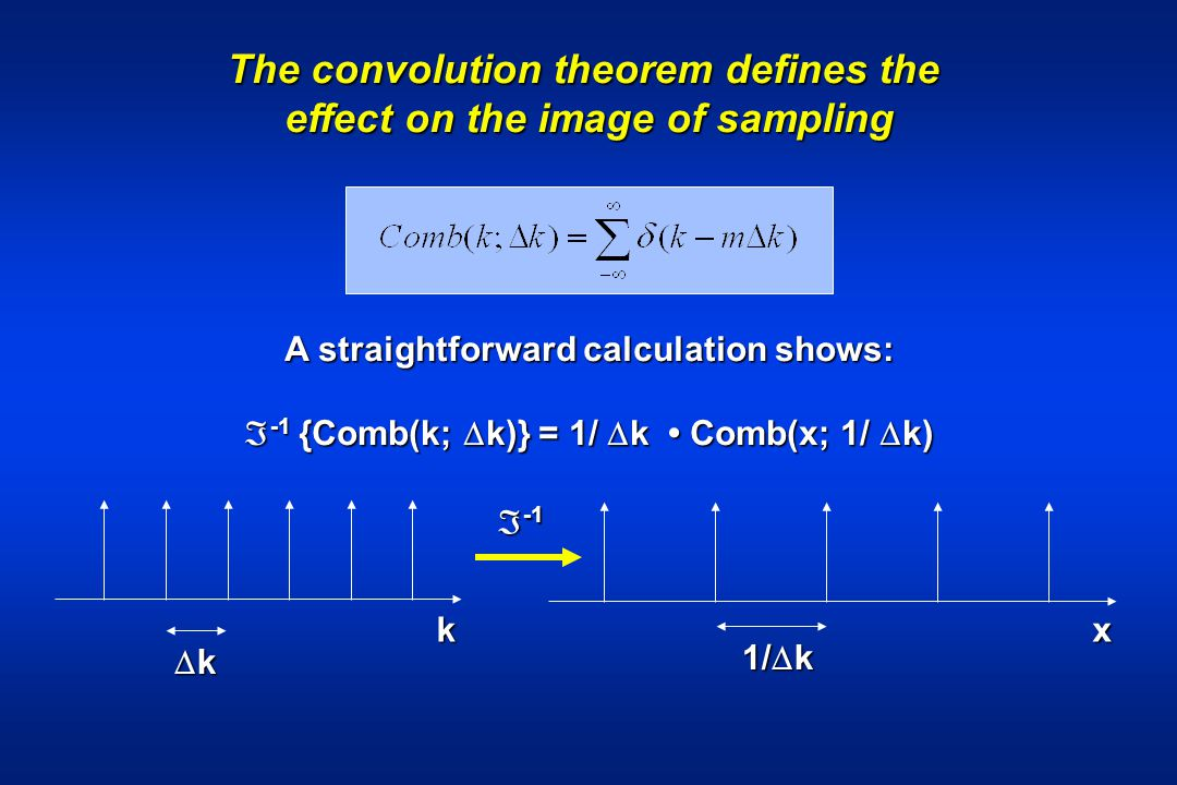 The convolution theorem defines the effect on the image of sampling