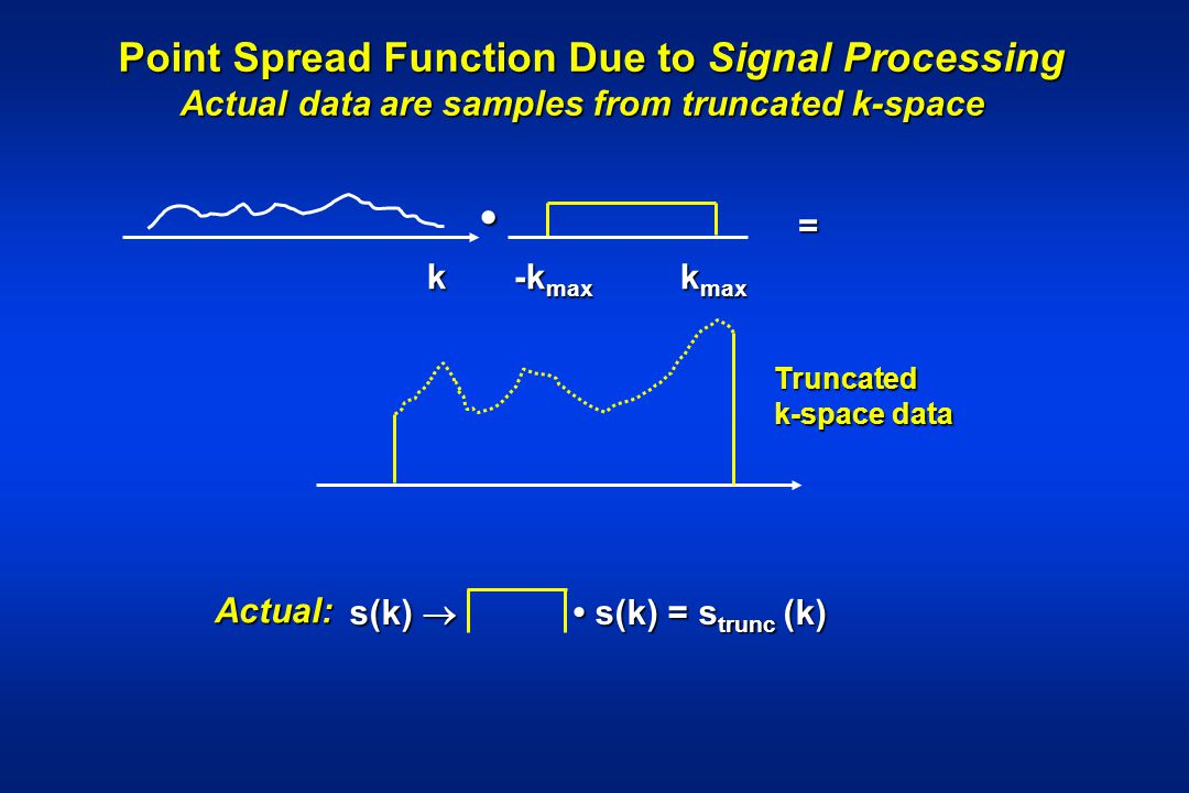 • Point Spread Function Due to Signal Processing