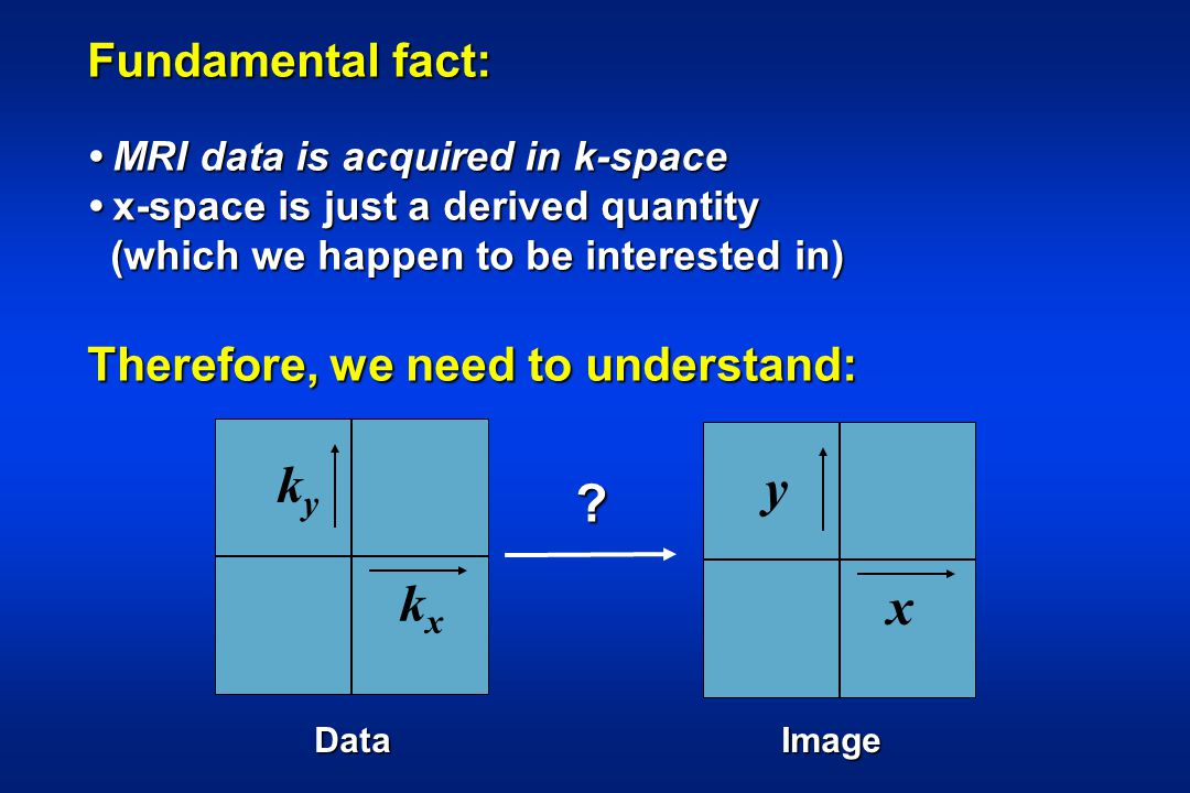 ky y kx x Fundamental fact: Therefore, we need to understand: