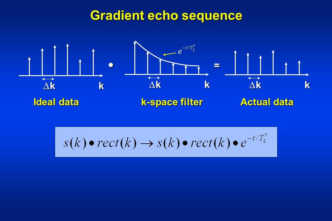 • Gradient echo sequence = k k k k k k Ideal data k-space filter