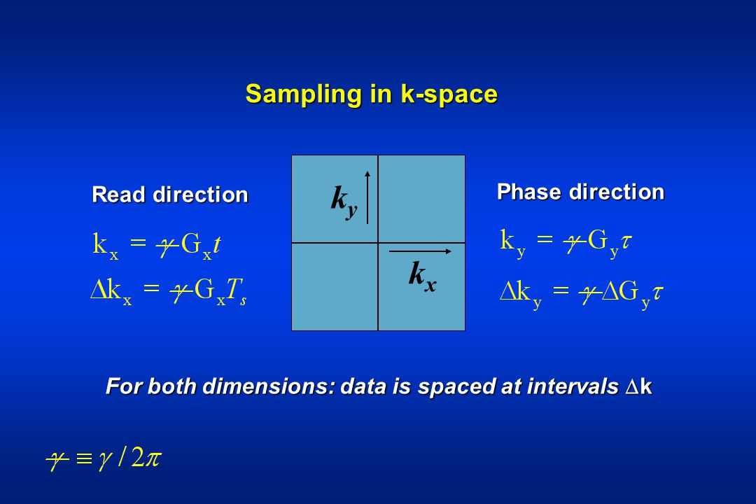 ky kx Sampling in k-space Phase direction Read direction