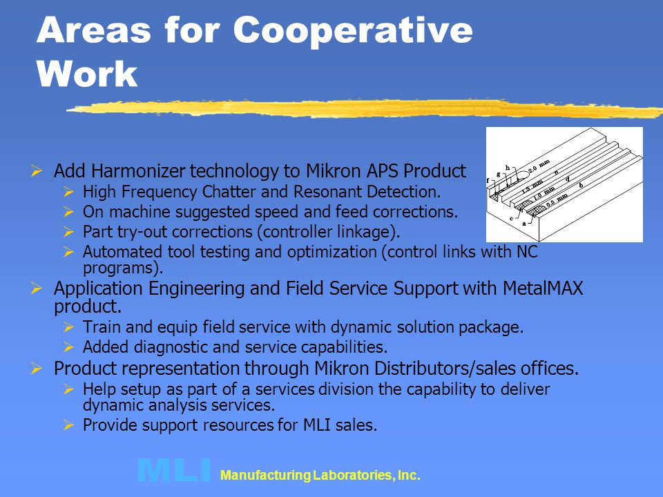 Areas for Cooperative Work