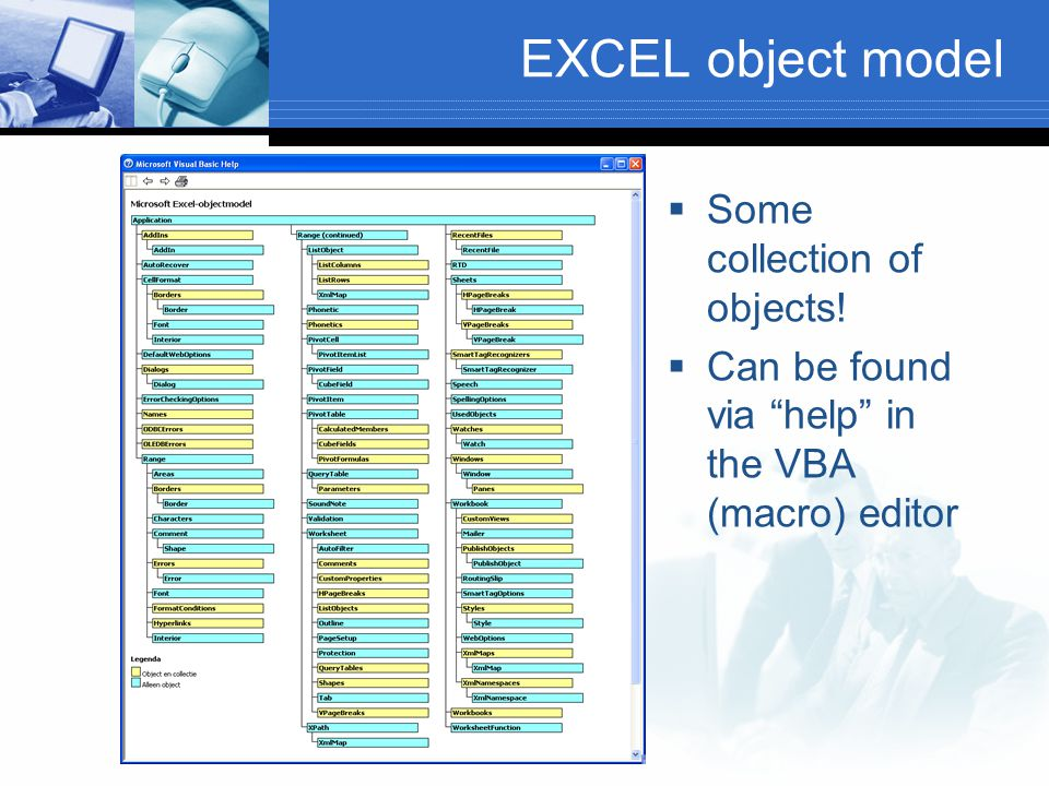 EXCEL object model Some collection of objects!