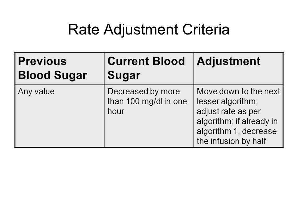 Rate Adjustment Criteria