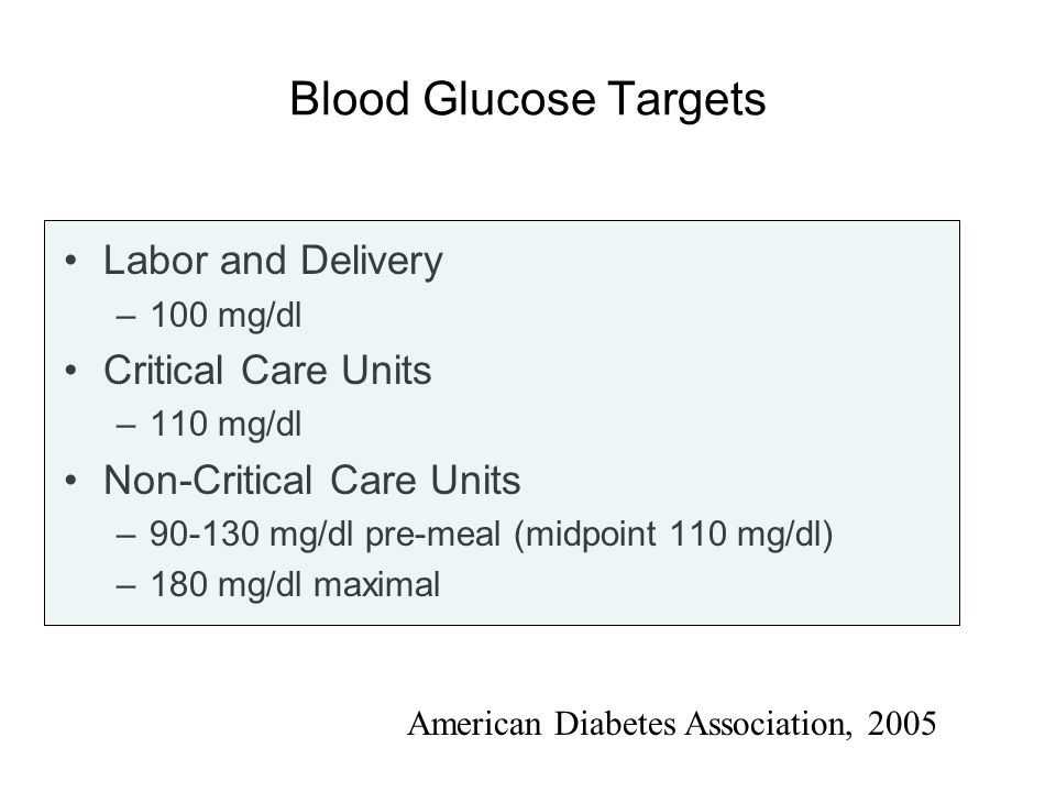 Blood Glucose Targets Labor and Delivery Critical Care Units
